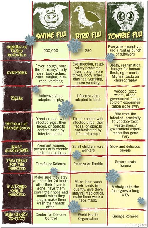 Grippen im Vergleich