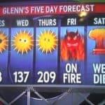 Die Wetterprognose aus der Gruft