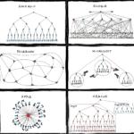 Organisationsformen grosser Firmen
