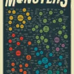 Movie Monster Diagram