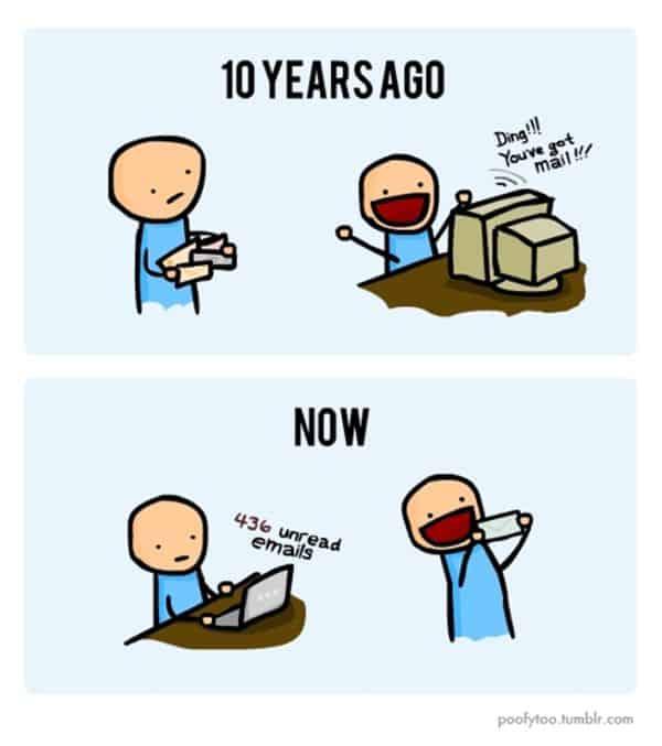 Mail - Früher und heute