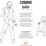Der grosse Zombie – Baby Vergleich