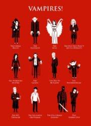 Die verschiedenen Vampirarten