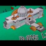 The Simpsons – Game of Thrones – Intro