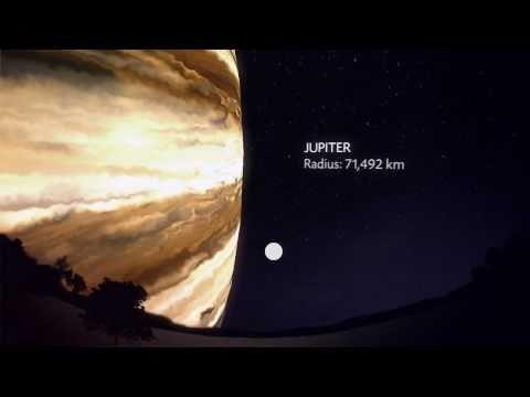 Planeten von der Erde aus betrachtet, als ob sie die Entfernung zu unserem Mond hätten