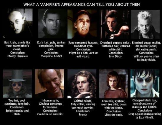 Was das Aussehen eines Vampires über ihn aussagt