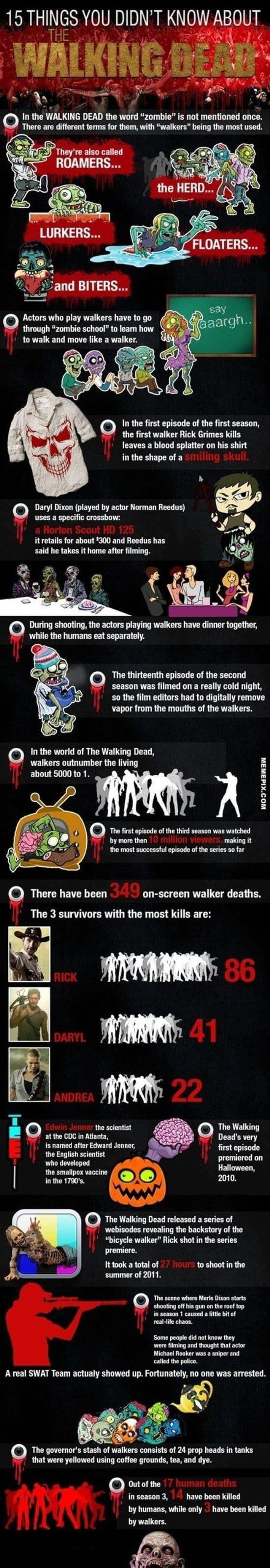 The Walking Dead: 15 Fakten zur Serie