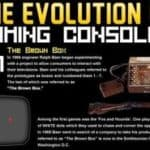 The evolution of game consoles: Of 1967 to 2013