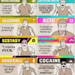 Drugs – and what you want from these