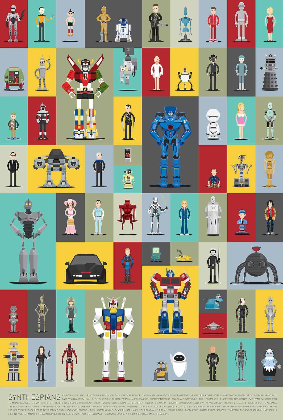 66 berühmte künstliche Charaktere aus Film und Fernsehen