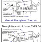 Musikfestivaler i ögonen på över & enligt 30 år