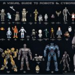 The 40 most popular robots and cyborgs