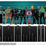 Marvel Superheroes Height Comparison Chart