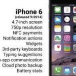 Caro iPhone 6 Utenti. Sinceramente, Tutti gli utenti Android Everywhere