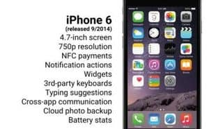 Dear iPhone 6 Users. Sincerely, All Android Users Everywhere