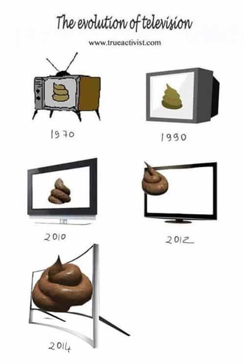 Fernseher Entwicklung