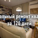 120 tägige Wohnungsrenovation im 20 minütigem Zeitraffer