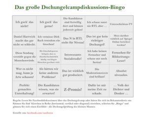 Das grosse Dschungelcamp Bingo