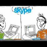 Skype spiegato Visivamente