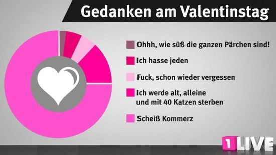 Gedanken Am Valentinstag Dravens Tales From The Crypt