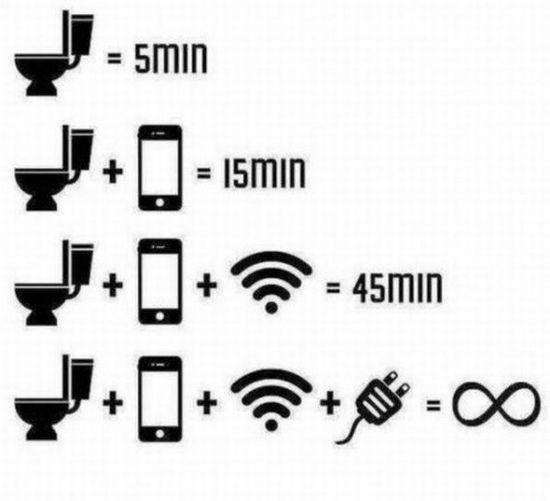 Ein Zeitverschleiss sondergleichen: Toilette und Smartphone