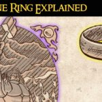 Explains the forces of a ring