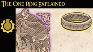 explains the powers of a ring