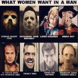 What Woman want in a Man