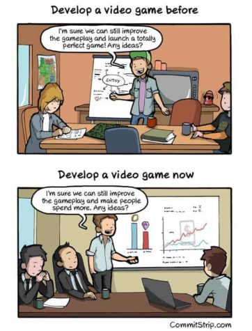 Development of video games: Then and Now