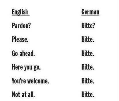 German language, easy language