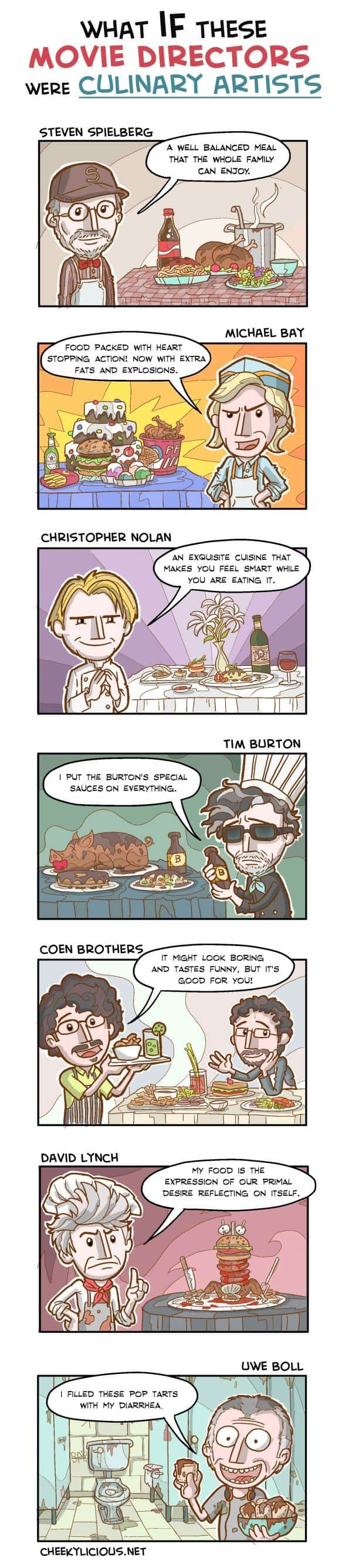 What if these directors would culinary artist?