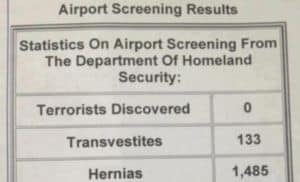 Homeland Security Airport Screening Results