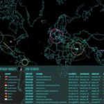 Global cyber warfare in real time