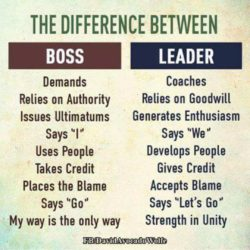 The difference between boss and leader