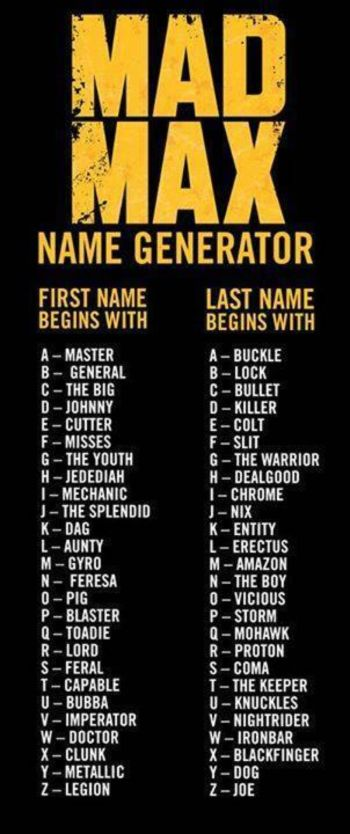 Mad Max Name Generator | Dravens Tales from the Crypt