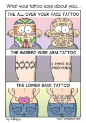 What does your tattoo say about you?