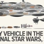Each individual transport in Star Wars