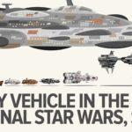 Jokainen yksittäinen liikenteen Star Wars