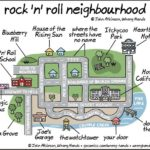 A Map of the Land of Rock and Roll