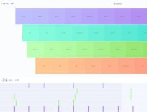 Sampulator: Beats aus dem Browser selbst abgemischt