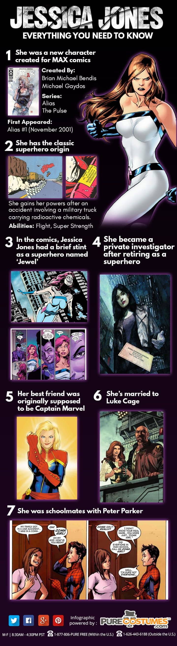 All you need to know about Jessica Jones