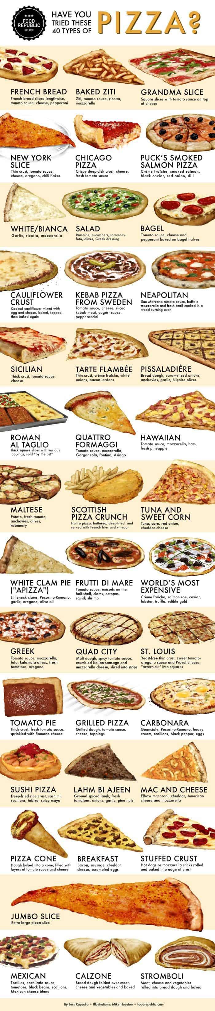 Hast du schon diese 40 Arten von Pizza versucht?