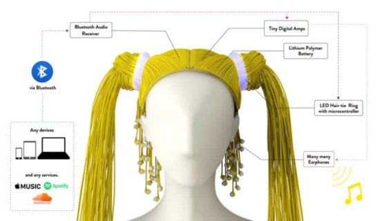 Song Wig: The headphone Wig
