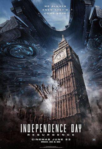 Independence Day 2: Wiederkehr – Das Ende der Welt auf Postern
