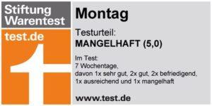 De officiële testresultaat voor maandag