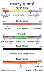 Anatomía del metal