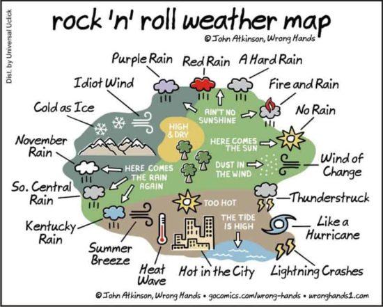 Rock 'n' Roll Wetterkarte