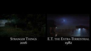 Stranger Things und die zitierten Filme der 70er- und 80er-Jahre