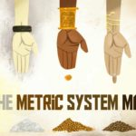 As the metric system has arisen