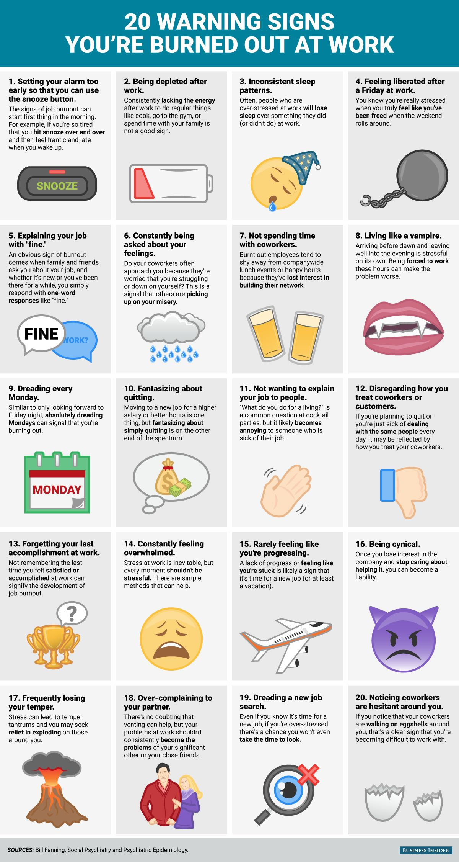 20 varoitus, näytä, että olet palanut työssä